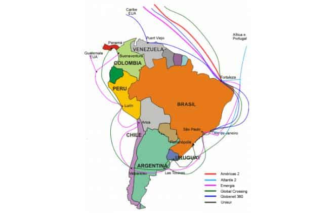 Submarine cable structure in Brazil