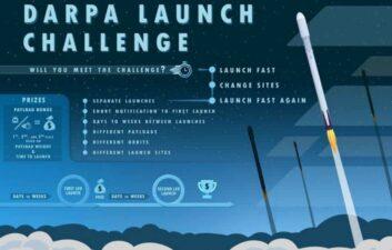 El Ejército de los EE. UU. Lanza un desafío para acelerar el lanzamiento de cohetes