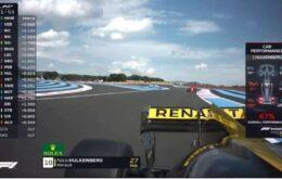 Como a F1 entrará na era da Internet das Coisas e da Inteligência Artificial