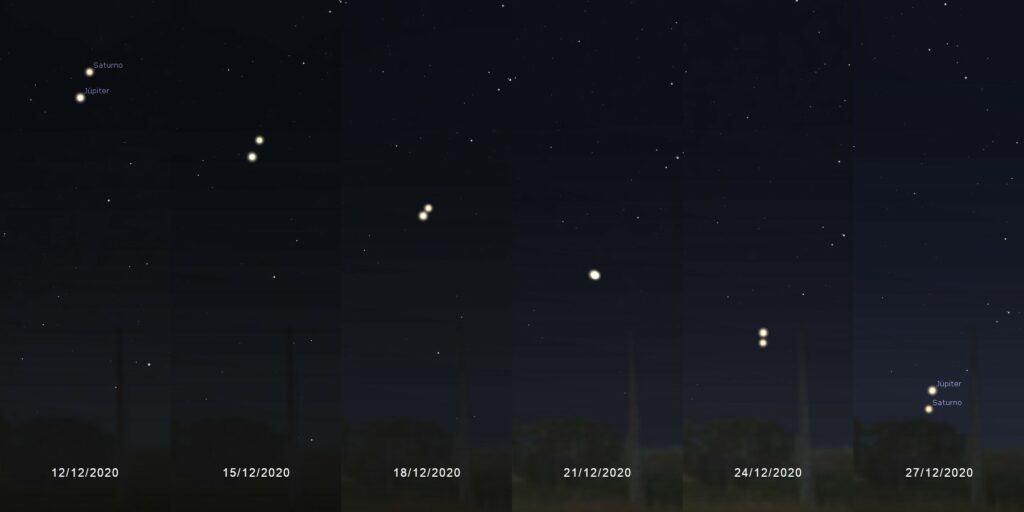 imagem que explica a conjuração entre júpiter e saturno