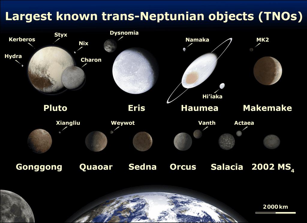 Diagrama que muestra los diez TNO más grandes conocidos. La Tierra y la Luna se utilizan como referencia para el tamaño.