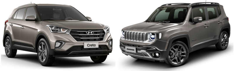 Hyundai Creta and Jeep Renegade vied for leadership in the SUV market in March. Image: Hyundai / Jeep / Disclosure