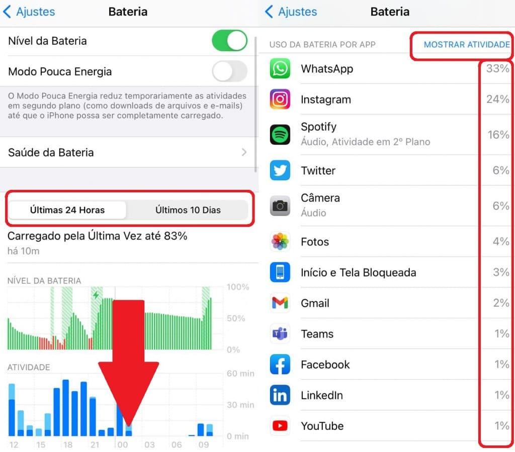 Descubra qué aplicaciones consumen la batería de su teléfono. Imagen: Olhar Digital