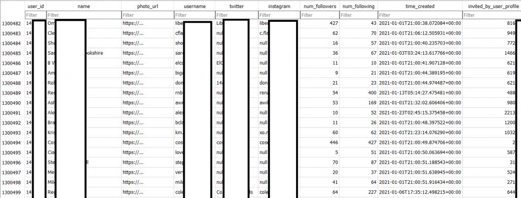 Amostra dos dados do Clubhouse vazados.