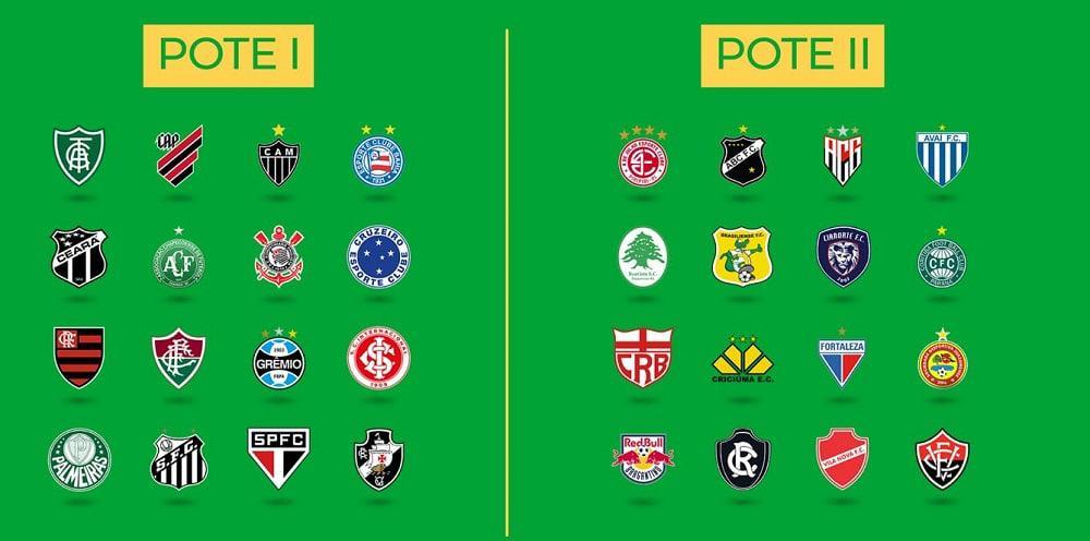 Divisão dos potes do sorteio da terceira fase da Copa do Brasil 2021. Créditos: Divulgação/CBF
