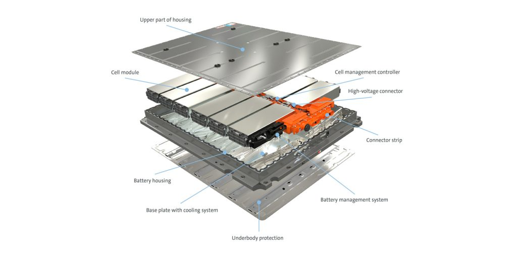 Uma análise dos componentes da bateria da plataforma MEB da Volkswagen. Imagem: Divulgação