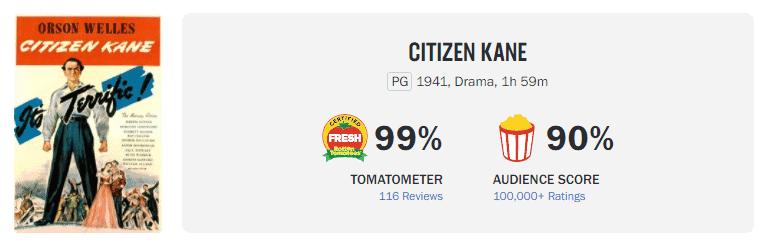 página de cidadão kane no site rotten tomatoes