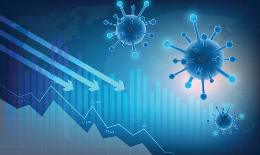 Queda econômica em virtude da pandemia do coronavírus