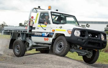 Toyota studies transforming a classic off-road model into an electric car