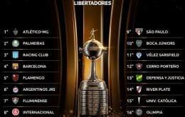 Copa Libertadores 2021: Sorteio das oitavas de final pode ser visto no Facebook