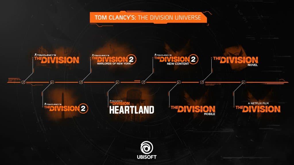 Ubisoft divulga linha cronológica do universo 'Tom Clancy's The Division'. Imagem: Ubisoft/Divulgação