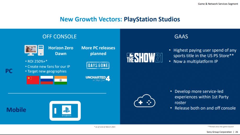 Uncharted 4 será lançado para PC, revela relatório da Sony. Imagem: Sony/Reprodução