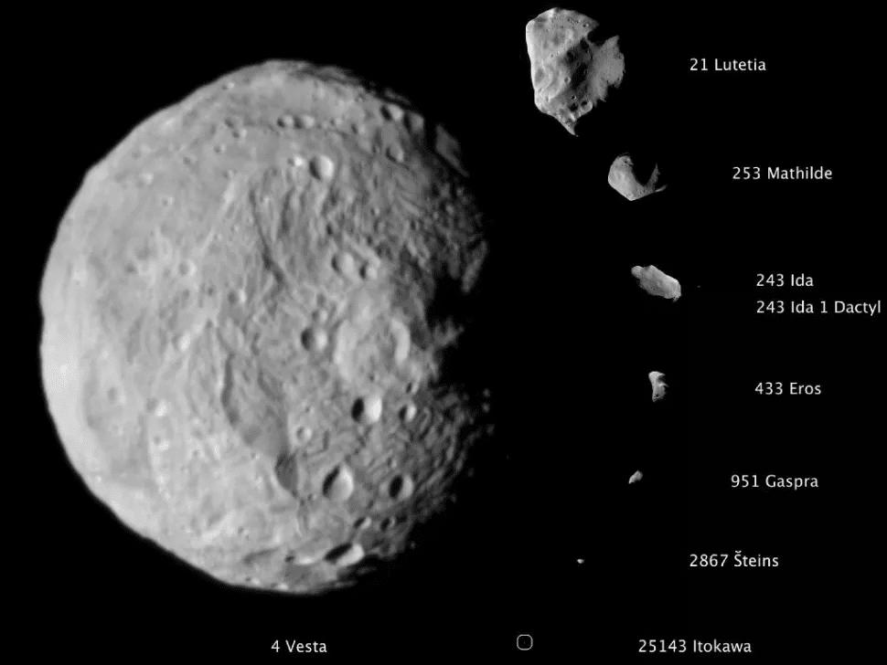 Alguns asteroides já nomeados