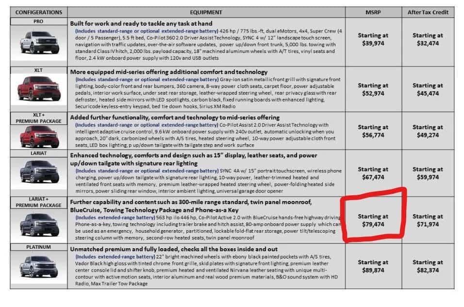 Tabela de preços vazada da Ford mostra que F-150 Lightning pode não ser tão barato assim. Imagem: Twitter/Reprodução