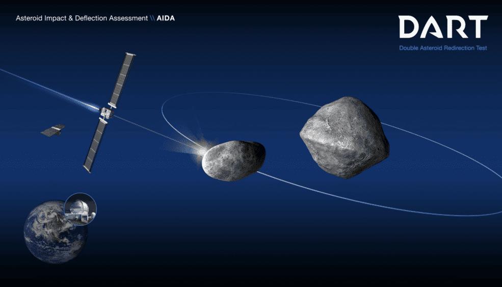 Imagem ilustrativa da Missão AIDA-DART