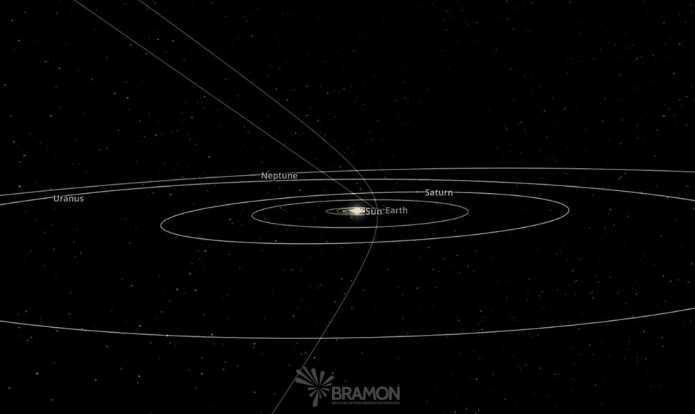 Órbita hiperbólica do meteoroide. Créditos: BRAMON