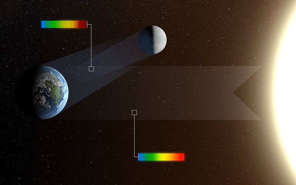 Cinereal light spectrum allows the study of the chemical characteristics of the Earth's atmosphere