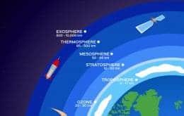 Disputa por turismo espacial acende a questão: onde começa o espaço sideral?