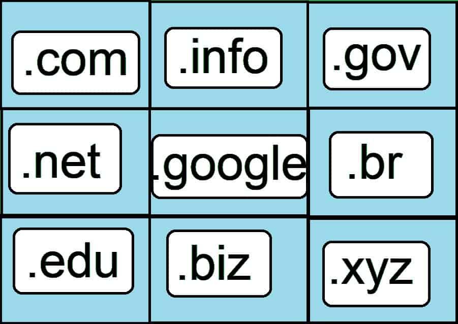 Entenda o que são domínios de topo. Imagem: Olhar Digital