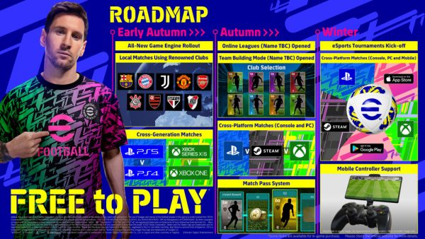 Konami transforms PES into 'eFootball', which will be free to play. Image: Konami/Disclosure