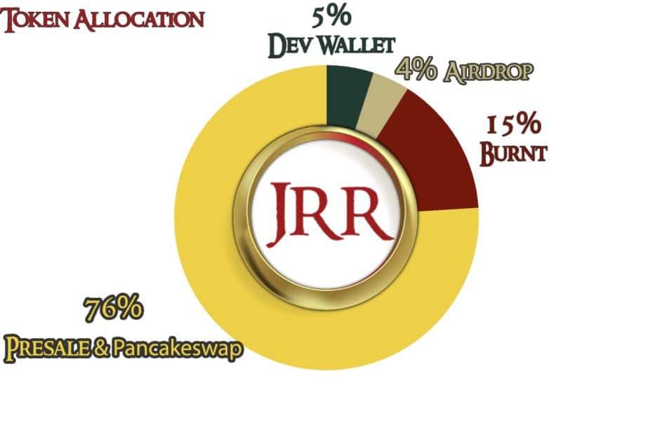 """Gráfico mostra a divisão de lucros obtidos pela JRR Token, a criptomoeda inspirada em """"O Senhor dos Anéis"""""""