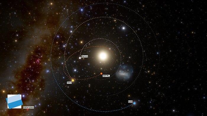 Infográfico mostrando a órbita excepcionalmente curta do asteroide 2021 PH27