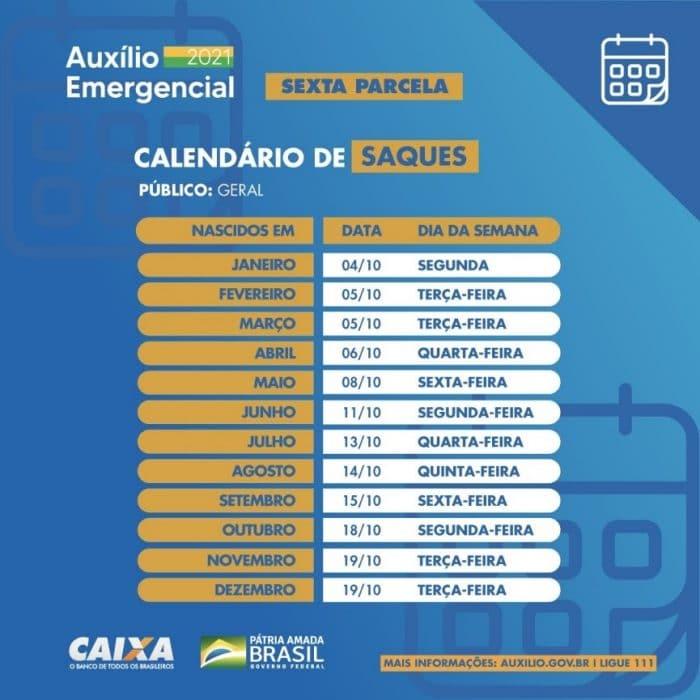 Calendário dos saques da sexta parcela do auxílio emergencial