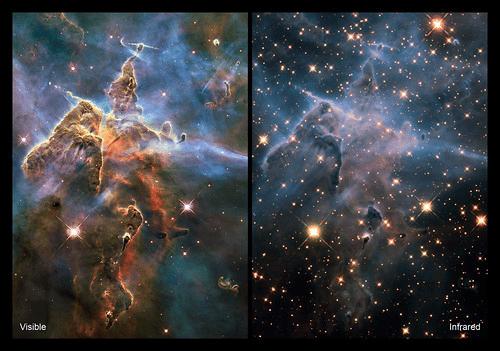 Nebulosa da Carina registrada pelo Hubble. À esquerda, no espectro visível e à direita, no infravermelho, onde pode-se ver as estrelas se formando por trás das nuvens de poeira
