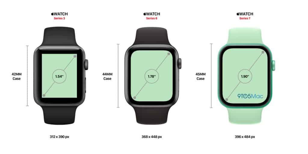 Apple Watch 7 tem imagens renderizadas comparadas. Imagem: 9to5Mac