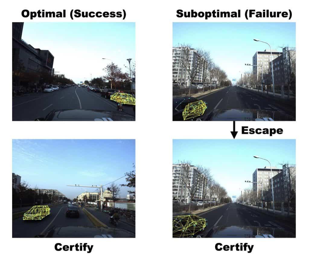ilustração de quatro momentos da percepção certificável